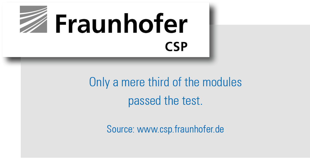 Only a mere third of the modules passed the test.