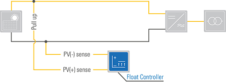 Float Controller PARALLEL OPERATION