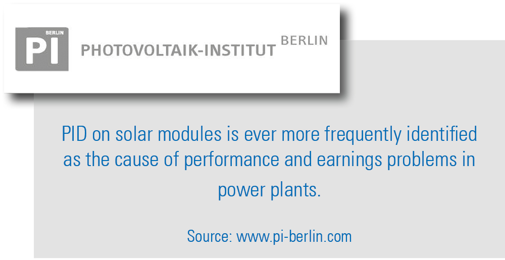 PID on solar modules is ever more frequently identified as the cause of performance and earnings problems in power plants.